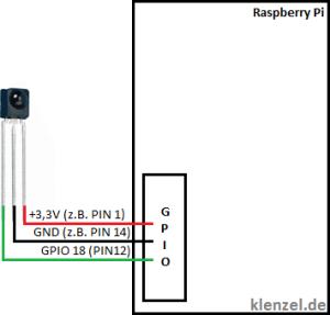 Anschlussschema-IR-Receiver